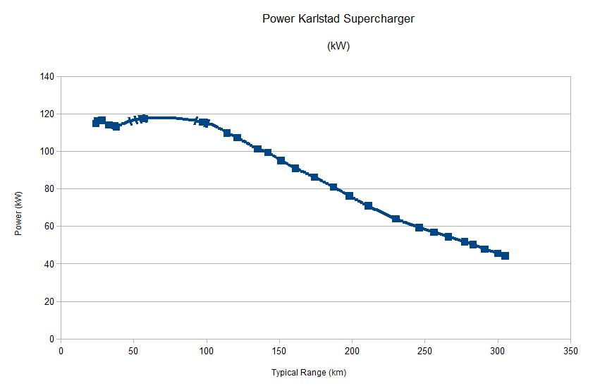 power_karlstad_SC