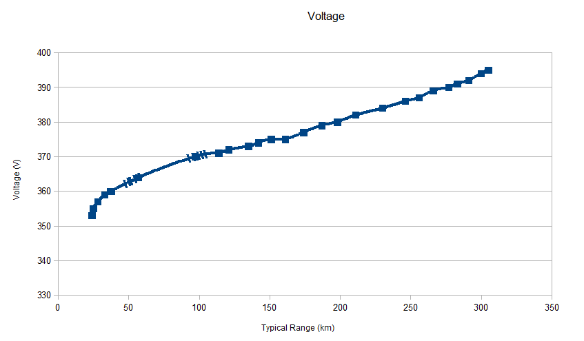 voltage_karlstad_supercharger